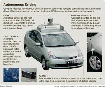 Le Nevada autorise légalement les voitures sans pilote | Les robots domestiques | Scoop.it