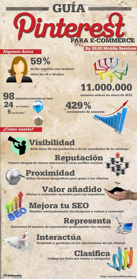 Marketing en Pinterest. Guía de estrategia para el éxito | | digital marketing | Scoop.it