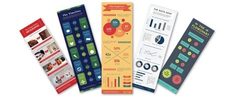 5 Infographics to Teach You How to Easily Make Infographics in PowerPoint | Digital Presentations in Education | Scoop.it