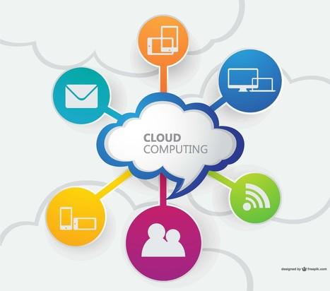 10 razones para llevar la escuela a la nube | Linguagem Virtual | Scoop.it