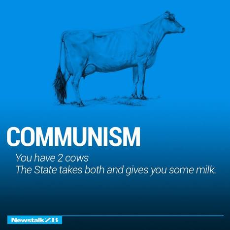 The world economy explained with just two cows. - StumbleUpon | enjoy yourself | Scoop.it