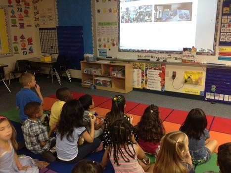 Screen Time: The Dilemma | Tech in Kindergarten | Scoop.it