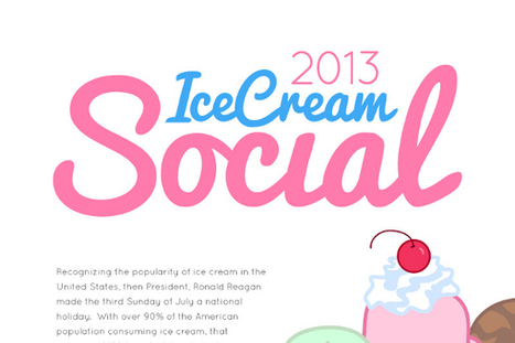 Top 10 Ice Cream Brands in Social Media | Delicious food | Scoop.it