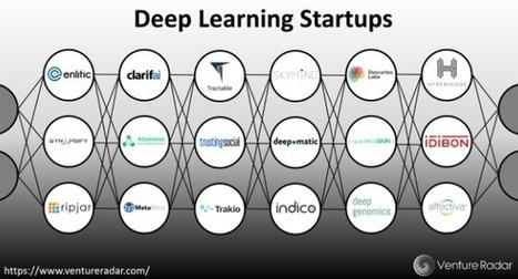15 Deep Learning Tutorials | Business Analytics & Data Science | Scoop.it