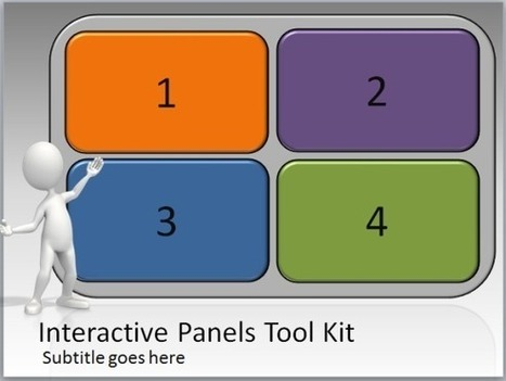 Interactive Panels Toolkit For PowerPoint | PowerPoint Presentation | Template Animation | Scoop.it
