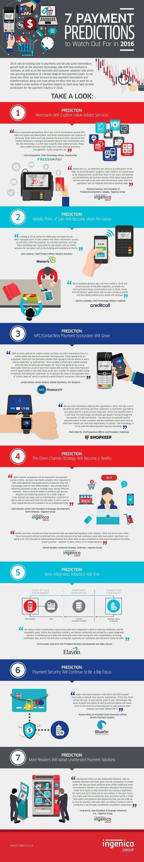 Value-added service, mPOS, contactless ecosystems – what are the payment predictions for 2016? (Infographic) » PaymentEye | Mobile Payments Innovation | Scoop.it