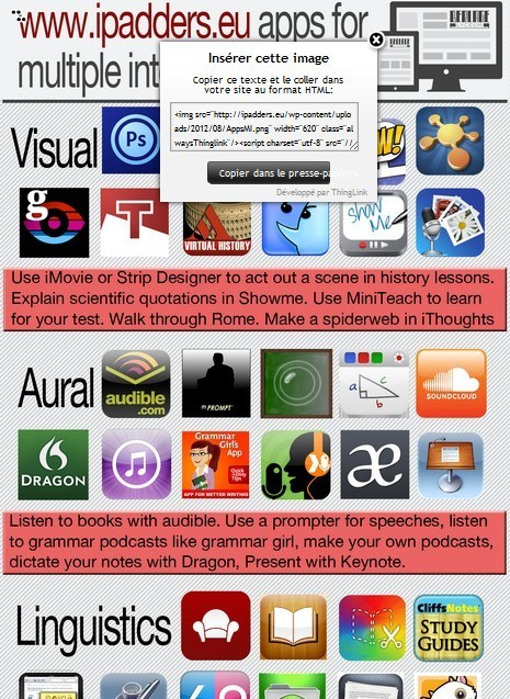 Apps for multiple intelligences | ipadders.eu | 21st Century Concepts-Technology in the Classroom | Scoop.it
