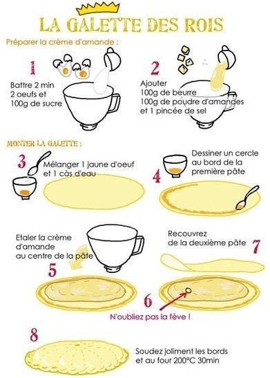 Autour de la gastronomie: La Galette des rois : regardez, lisez , écoutez , testez ... | Remue-méninges FLE | Scoop.it