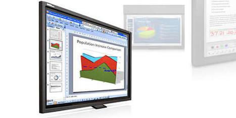 El blog de SMART. Tecnología y educación   #REDXXI   Scoop.it