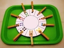 Juego matemático: La ruleta de los números | Recursos para Educación Infantil | Scoop.it