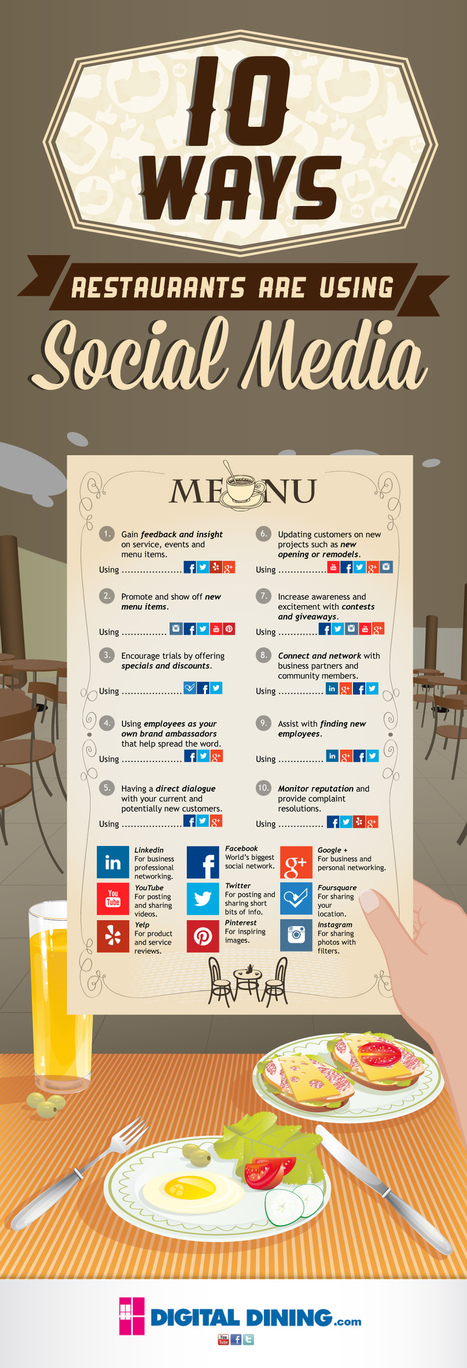 10 idées d'utilisation des réseaux sociaux pour un restaurant. | Mikael Witwer Blog | Scoop.it