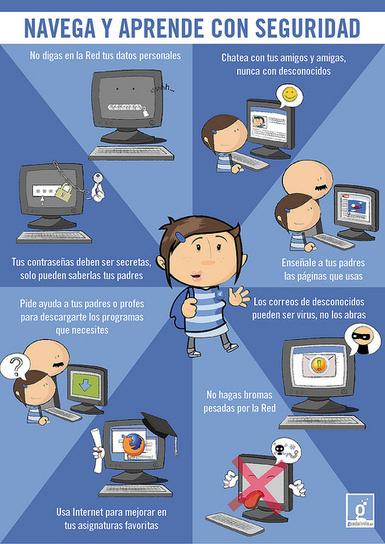 [Infografías] Seguridad en Internet para menores | Ticenelaula | Scoop.it