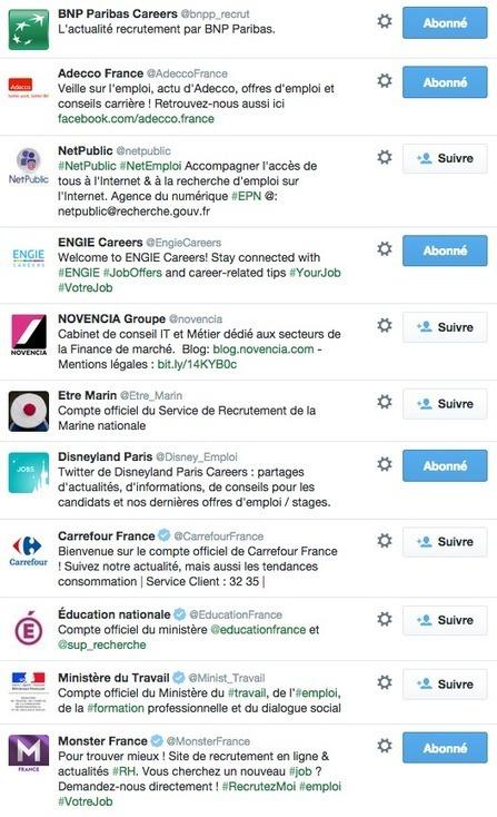 Twitter, nouvel eldorado du recrutement ? Monster et BNP Paribas y croient ! I Jean-Christophe Anna | Entretiens Professionnels | Scoop.it