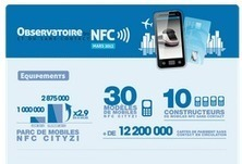 Une borne NFC pour une expérience de shopping enrichie | Territoires NFC - Blog du Forum des services mobiles sans contact | [vtecl] La technologie NFC | Scoop.it