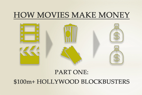 How movies make money: $100m+ Hollywood blockbusters | Inspiration and resources for WFTV UK Mentee Group | Scoop.it