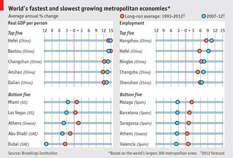 Metro economies | Urban Life | Scoop.it