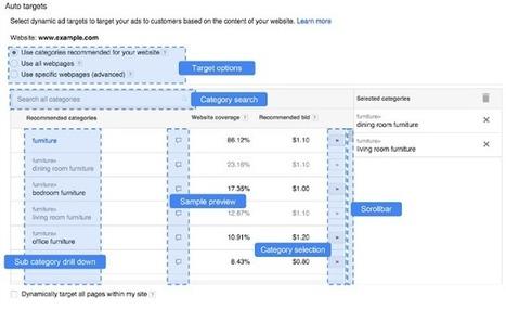 Google Adwords déploie les annonces dynamiques du Réseau de Recherche   PPC référencement payant   Scoop.it