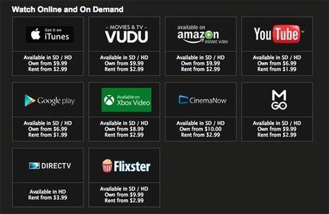 5 More Sites for Watching TV Online | Educación,cine y medios audiovisuales | Scoop.it