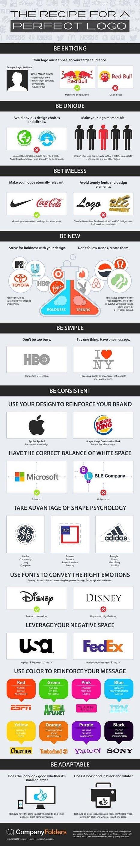 Quelle est la recette du logo idéal ? [Infographie] | Développement sites Web originaux | Scoop.it
