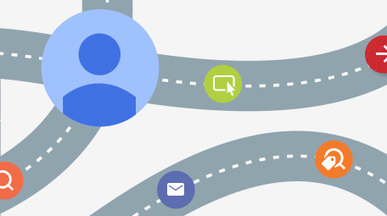 The Customer Journey to Online Purchase | CustDev: Customer Development, Startups, Metrics, Business Models | Scoop.it