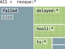Node Weekly Issue 158: October 6, 2016 | javascript node.js | Scoop.it