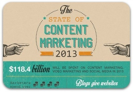 90 percent of customers find custom content useful, report says | PR Daily | digitalassetman | Scoop.it