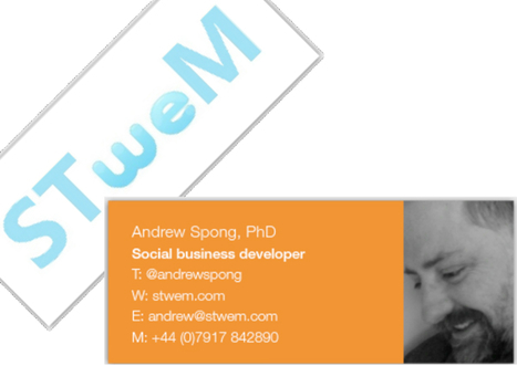 STweM: Social business development focused on health communications | Personal productivity tips | Scoop.it