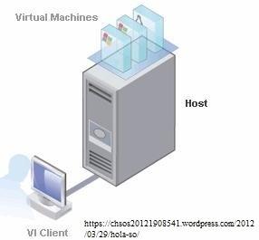 Tutorial. Instalar sistemas operativos sin cambiar nada en tu sistema. Virtual. | Administración de sistemas operativos | Scoop.it