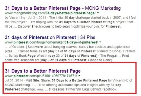How to Search Optimize Your Pin Descriptions with Keywords | Pinterest | Scoop.it