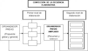 El diseño instruccional de los MOOCs y el de los nuevos cursos ...   Educomunicación en medios   Scoop.it
