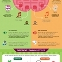 Left Brain & Right Brain infographic collection | Imbalanced Brain = Imbalanced World | Scoop.it