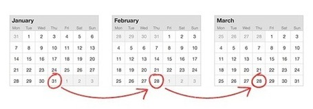 Realmac Blog - Working with Date and Time | iOS & OS X Development | Scoop.it