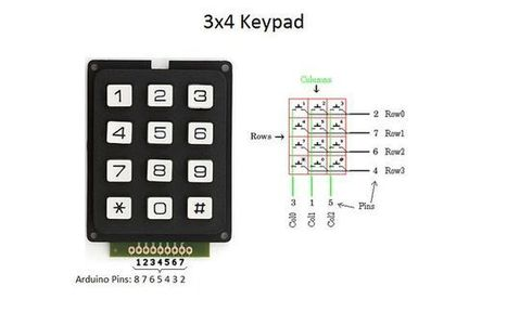 How to use a Keypad - Arduino Tutorial | Raspberry Pi | Scoop.it
