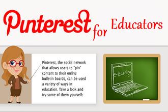 How Can Educators Use Pinterest? - EdTechReview™ (ETR)   Edtech PK-12   Scoop.it