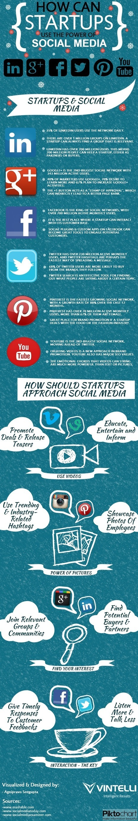 How Can Startups Use The Power Of Social Media (Infographic) | Pitch it! | Scoop.it