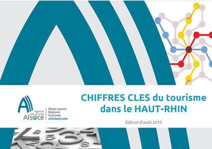 Observatoire tourisme - Alsace : Chiffres clés du tourisme dans le Haut Rhin - 2014 - 2015 | Le site www.clicalsace.com | Scoop.it