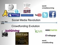 Crowdfunding and Social Networks « twintangibles | Crowdfunding World | Scoop.it
