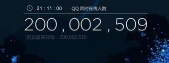 200 million Chinese people use Tencent's QQ... at the same time | Digital Economy | Scoop.it