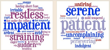 Creating a Character Traits Thesaurus | Techno Ideas | Scoop.it