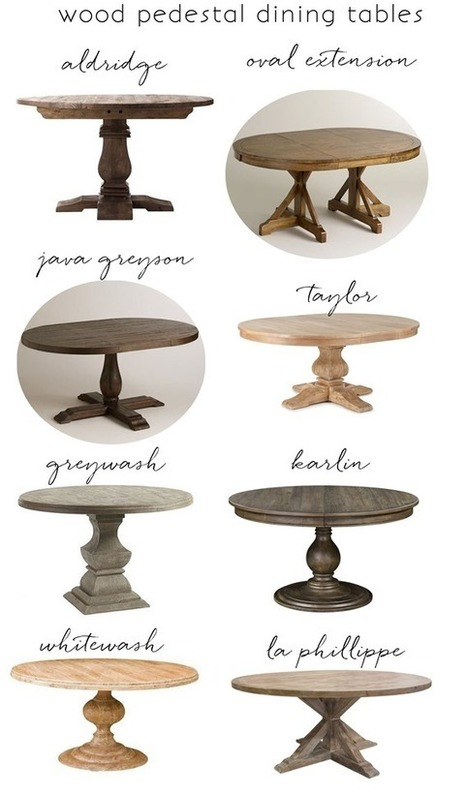 Wood Pedestal Dining Tables - Centsational Girl | Interior and home decor | Scoop.it
