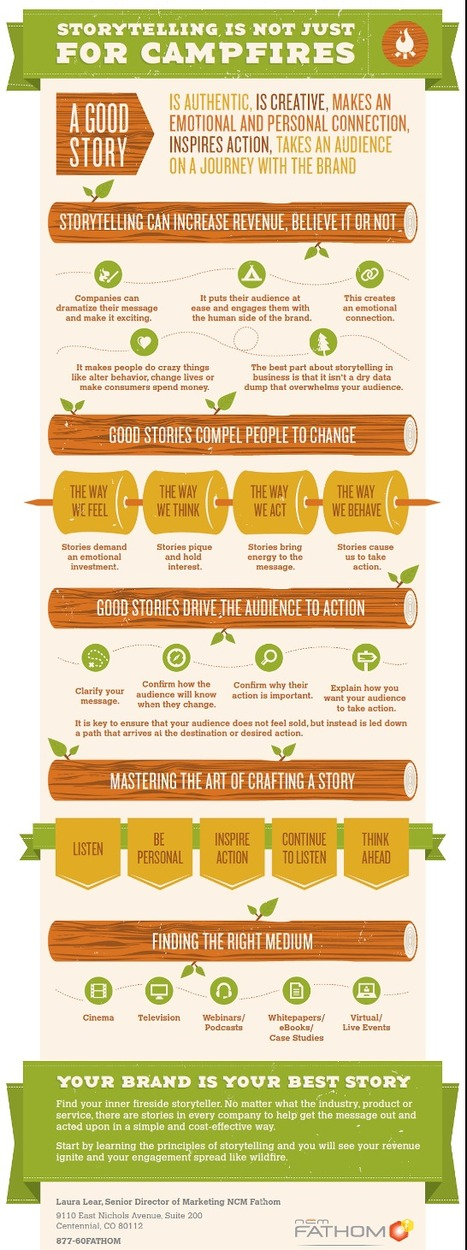 Storytelling Isn't Just For Campfires Infographic | Transmedia + Storyuniverse | Scoop.it