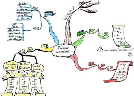 Les cartes heuristiques: questions et usages en classe élémentaire | Classemapping | Scoop.it