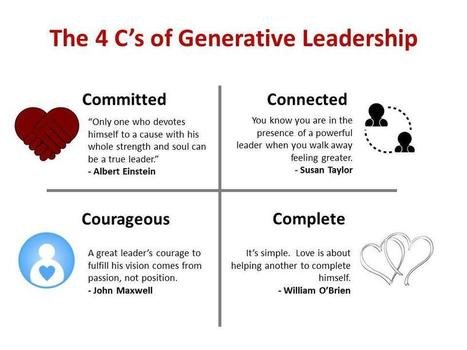 The 4 C's of Generative Leadership - What Is Dialogue? | Leadership, Innovation, and Creativity | Scoop.it