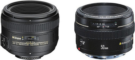 Why Standard Camera Lenses are Still Popular among Amateur and Professional Photographers? | Digital Camera World | Scoop.it