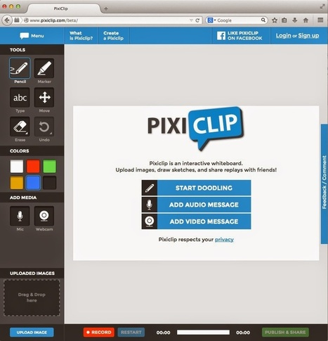 Kathy Schrock's Kaffeeklatsch: PixiClip for Teaching and Learning | Technology for the classroom | Scoop.it