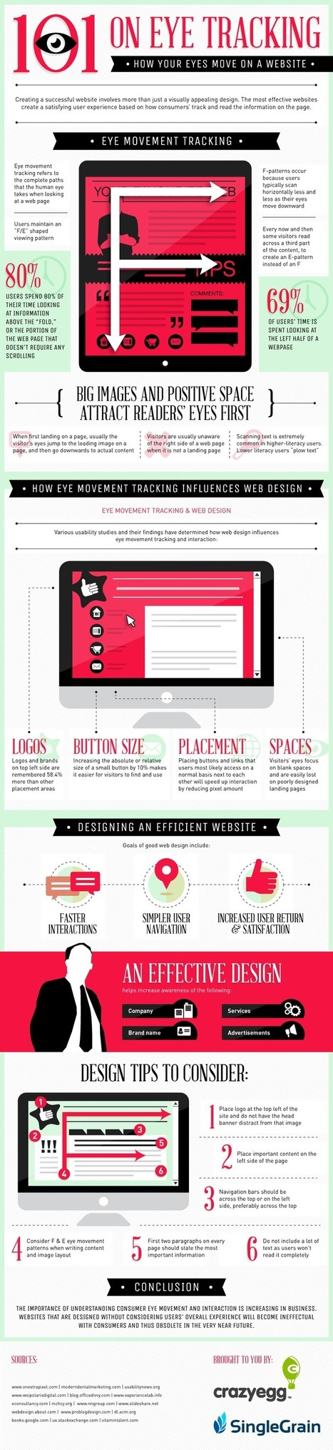 How You Eyes Move On a Website (Infographic) via @malekalby | Actu - ergonomie et parcours  web | Scoop.it