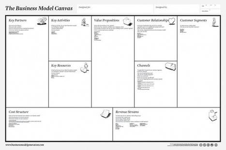 Business Model Canvas - Pressgram Blog | Public Relations & Social Media Insight | Scoop.it