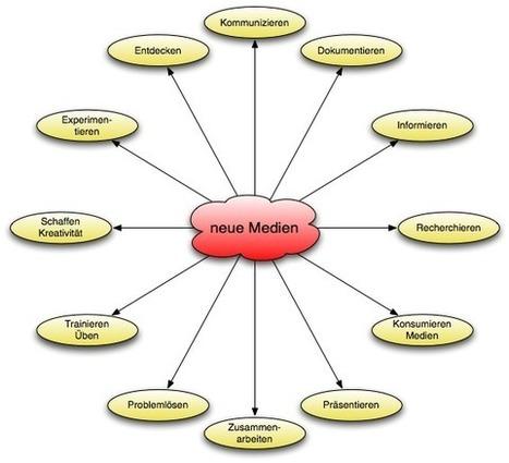Eine kleine Einleitung ~ Neue Medien im Unterricht | E-Learning - Lernen mit digitalen Medien | Scoop.it