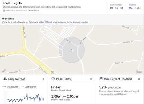 Facebook Updates Put New Focus on Local Businesses | MarketingHits | Scoop.it