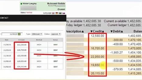 Guaranteed Payouts Review   Guaranteed Payouts Review Is Guaranteed Payouts System Scam Or Legit?   Scoop.it